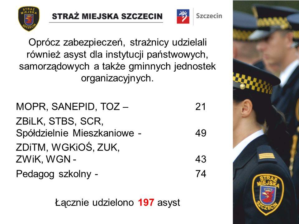 Oprócz zabezpieczeń, strażnicy udzielali również asyst dla instytucji państwowych, samorządowych a także gminnych jednostek organizacyjnych.