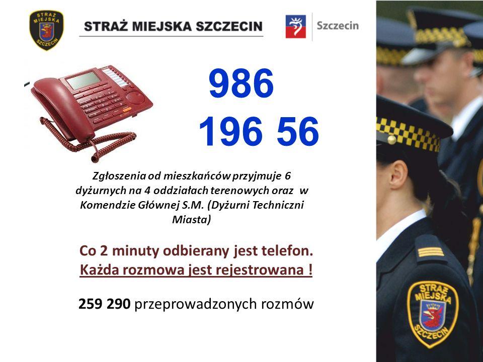 Zgłoszenia od mieszkańców przyjmuje 6 dyżurnych na 4 oddziałach terenowych oraz w Komendzie Głównej S.M.