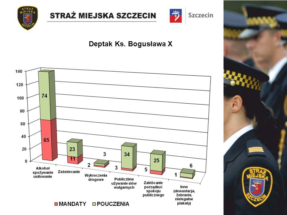 Deptak Ks. Bogusława X