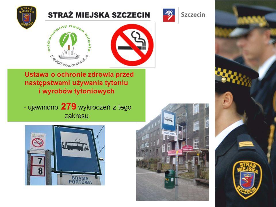 Ustawa o ochronie zdrowia przed następstwami używania tytoniu i wyrobów tytoniowych - ujawniono 279 wykroczeń z tego zakresu