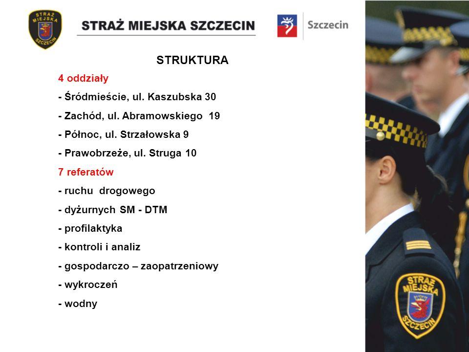 4 oddziały - Śródmieście, ul. Kaszubska 30 - Zachód, ul.