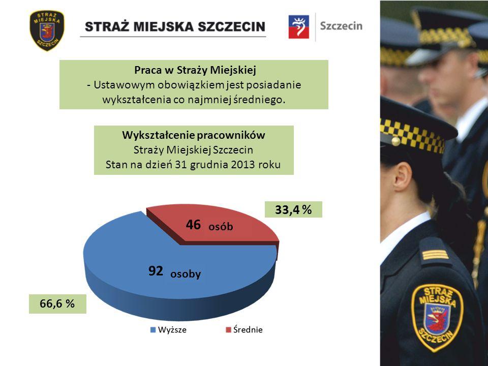 33,4 % 66,6 % Praca w Straży Miejskiej - Ustawowym obowiązkiem jest posiadanie wykształcenia co najmniej średniego.