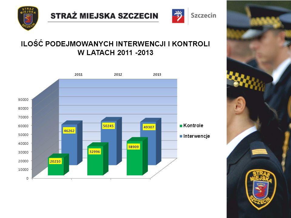 ILOŚĆ PODEJMOWANYCH INTERWENCJI I KONTROLI W LATACH 2011 -2013