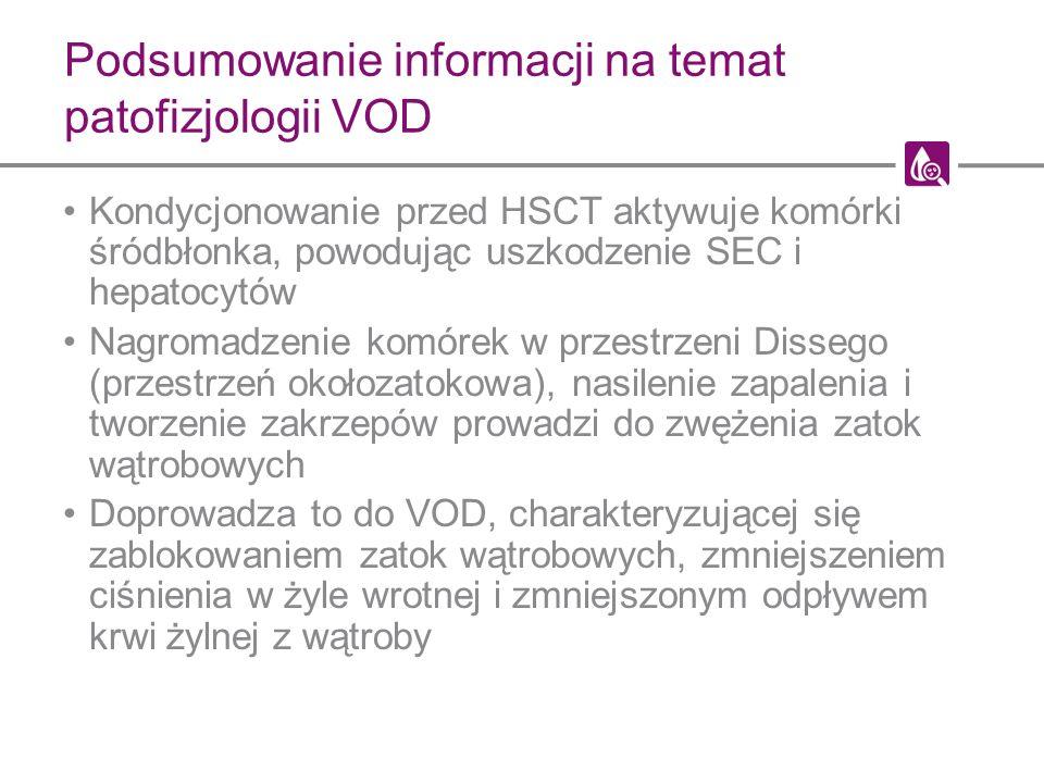 Podsumowanie informacji na temat patofizjologii VOD Kondycjonowanie przed HSCT aktywuje komórki śródbłonka, powodując uszkodzenie SEC i hepatocytów Na