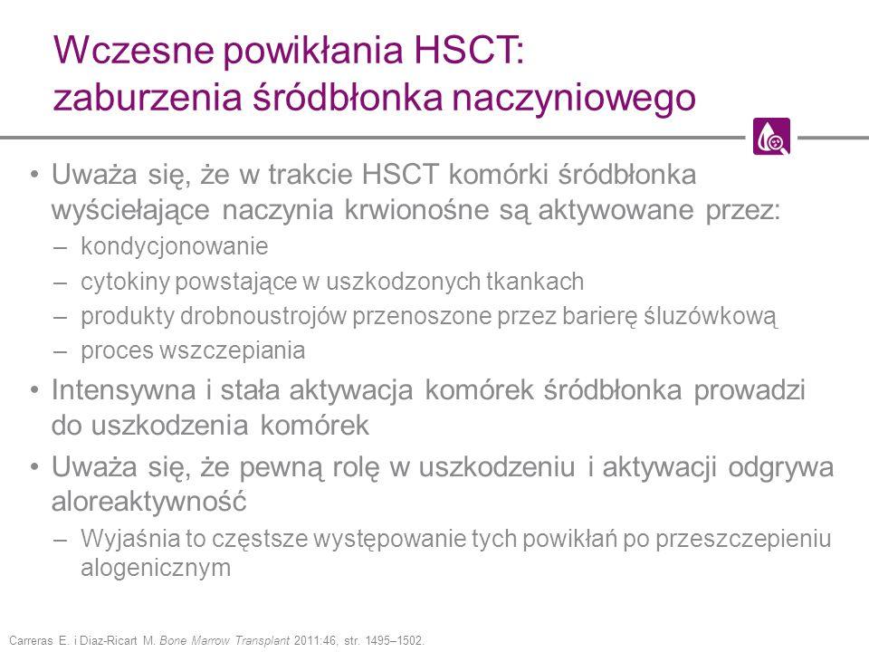 Wczesne powikłania HSCT: zaburzenia śródbłonka naczyniowego CNI - inhibitory kalcyneuryny; CLS - zespół przeciekania włośniczkowego; DAH - rozlane krwawienie pęcherzykowe; ES, zespół okołowszczepienny; GCSF - czynnik stymulujący kolonie granulocytów; HSCT- przeszczepienie macierzystych komórek hematopoetycznych; IPS - zespół idiopatycznego zapalenia płuc; LPS - lipopolisacharyd; TAM - mikroangiopatia związana z przeszczepem; VOD - choroba wenookluzyjna wątroby Carreras E.