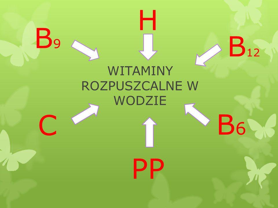WYSTĘPOWANIE 1.wątroba, 2.olej sojowy, 3.zielone warzywa liściaste (np. kapusta, szpinak, sałata, kalafior), 4. rośliny strączkowe, 5.pomidory, 6.trus
