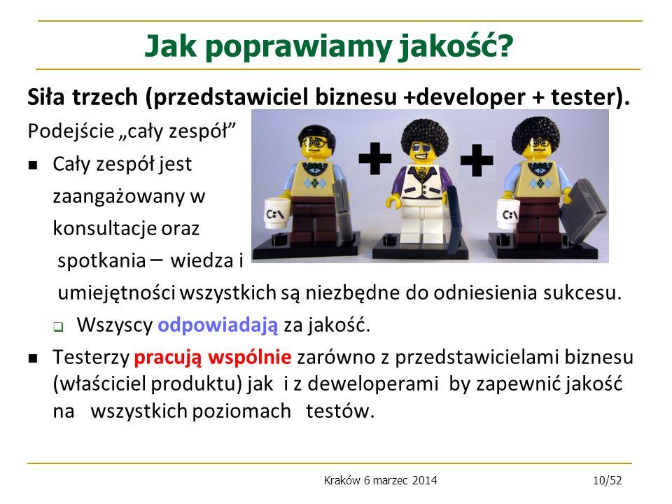 Kraków 6 marzec 201410/52 Siła trzech (przedstawiciel biznesu +developer + tester).