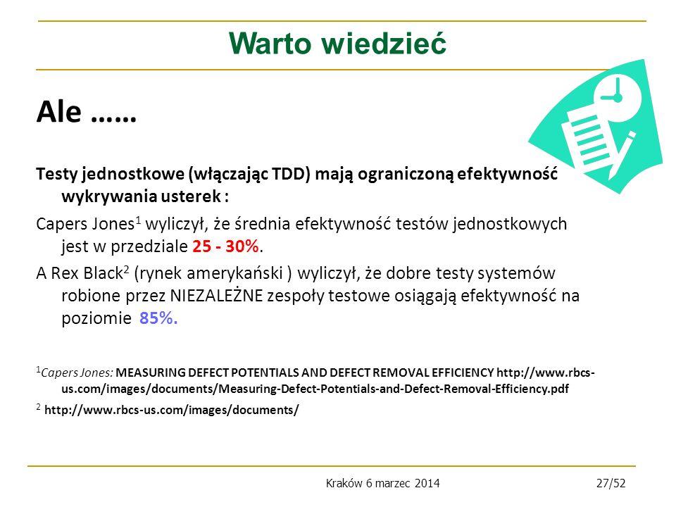 Kraków 6 marzec 201427/52 Ale …… Testy jednostkowe (włączając TDD) mają ograniczoną efektywność wykrywania usterek : Capers Jones 1 wyliczył, że średnia efektywność testów jednostkowych jest w przedziale 25 - 30%.