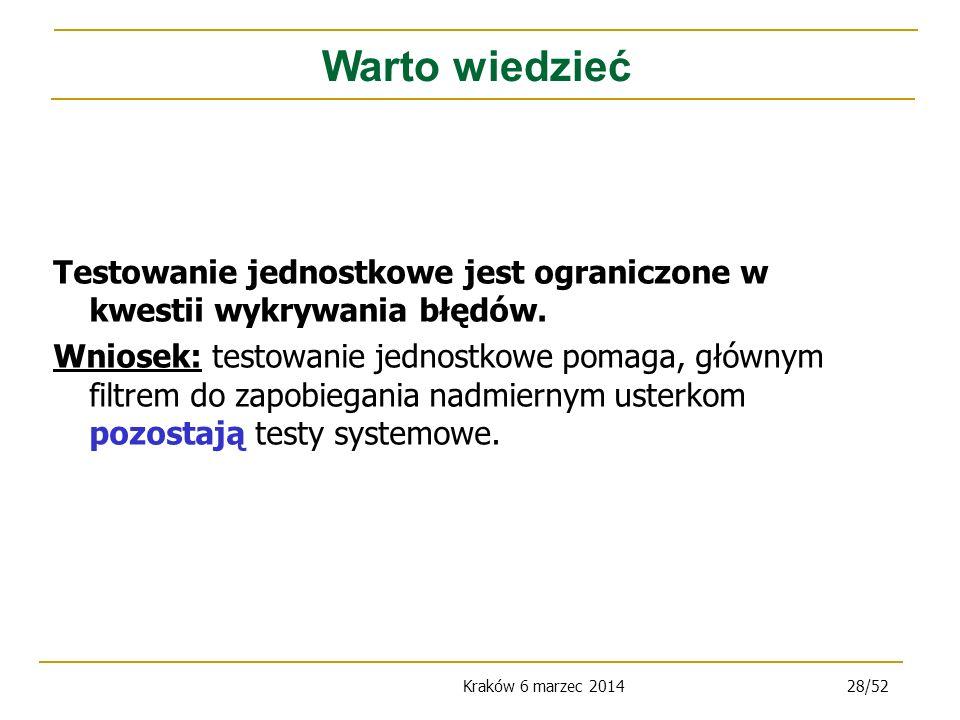 Kraków 6 marzec 201428/52 Testowanie jednostkowe jest ograniczone w kwestii wykrywania błędów.
