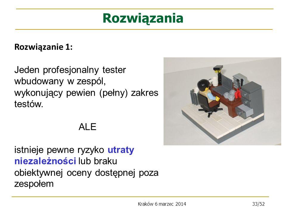 Kraków 6 marzec 201433/52 Rozwiązanie 1: Jeden profesjonalny tester wbudowany w zespól, wykonujący pewien (pełny) zakres testów.