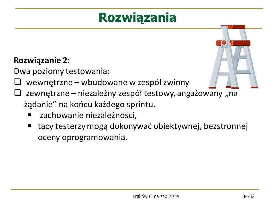Kraków 6 marzec 201434/52 Rozwiązanie 2: Dwa poziomy testowania: wewnętrzne – wbudowane w zespół zwinny zewnętrzne – niezależny zespół testowy, angażowany na żądanie na końcu każdego sprintu.