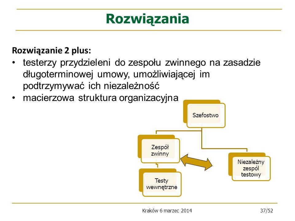 Kraków 6 marzec 201437/52 Rozwiązanie 2 plus: testerzy przydzieleni do zespołu zwinnego na zasadzie długoterminowej umowy, umożliwiającej im podtrzymywać ich niezależność macierzowa struktura organizacyjna Rozwiązania Szefostwo Zespół zwinny Testy wewnętrzne Niezależny zespól testowy