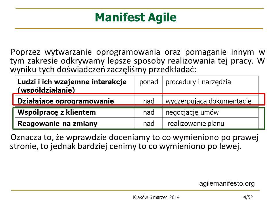 Kraków 6 marzec 201435/52 Rozwiązanie 2: Ale: nacisk czasowy (opóźnienie o 1 iterację), brak zrozumienia nowych cech produktu związki z interesariuszami biznesowymi i deweloperami często rodzą problemy w tym podejściu.