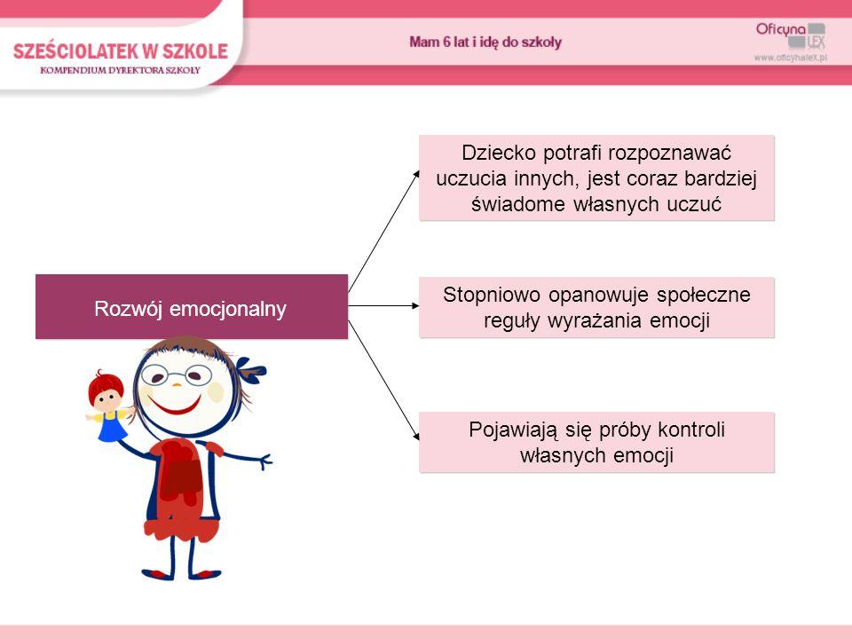 Dziecko potrafi rozpoznawać uczucia innych, jest coraz bardziej świadome własnych uczuć Stopniowo opanowuje społeczne reguły wyrażania emocji Pojawiaj