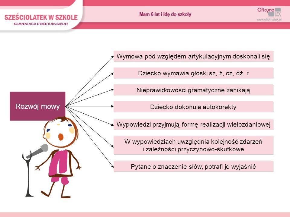 Test domowy gotowości szkolnej Obserwacja i ćwiczenia z dzieckiem w domu.