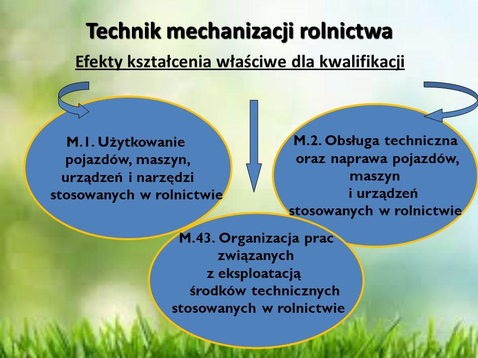 Technik mechanizacji rolnictwa Efekty kształcenia właściwe dla kwalifikacji M.1. Użytkowanie pojazdów, maszyn, urządzeń i narzędzi stosowanych w rolni