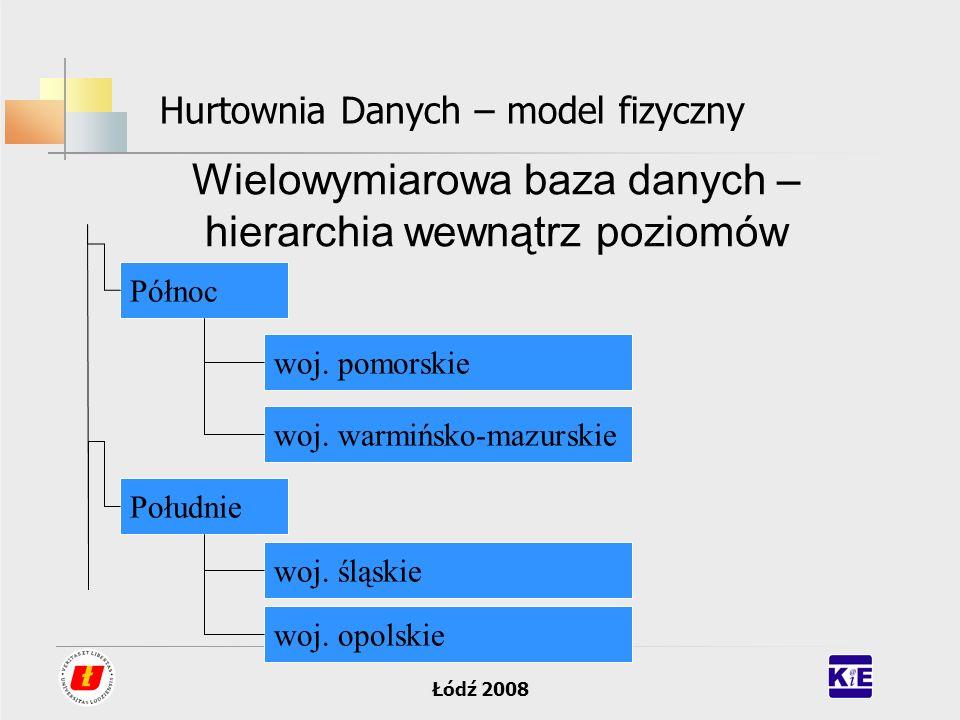 Łódź 2008 Hurtownia Danych – model fizyczny Wielowymiarowa baza danych – hierarchia wewnątrz poziomów Północ woj. pomorskie woj. warmińsko-mazurskie P