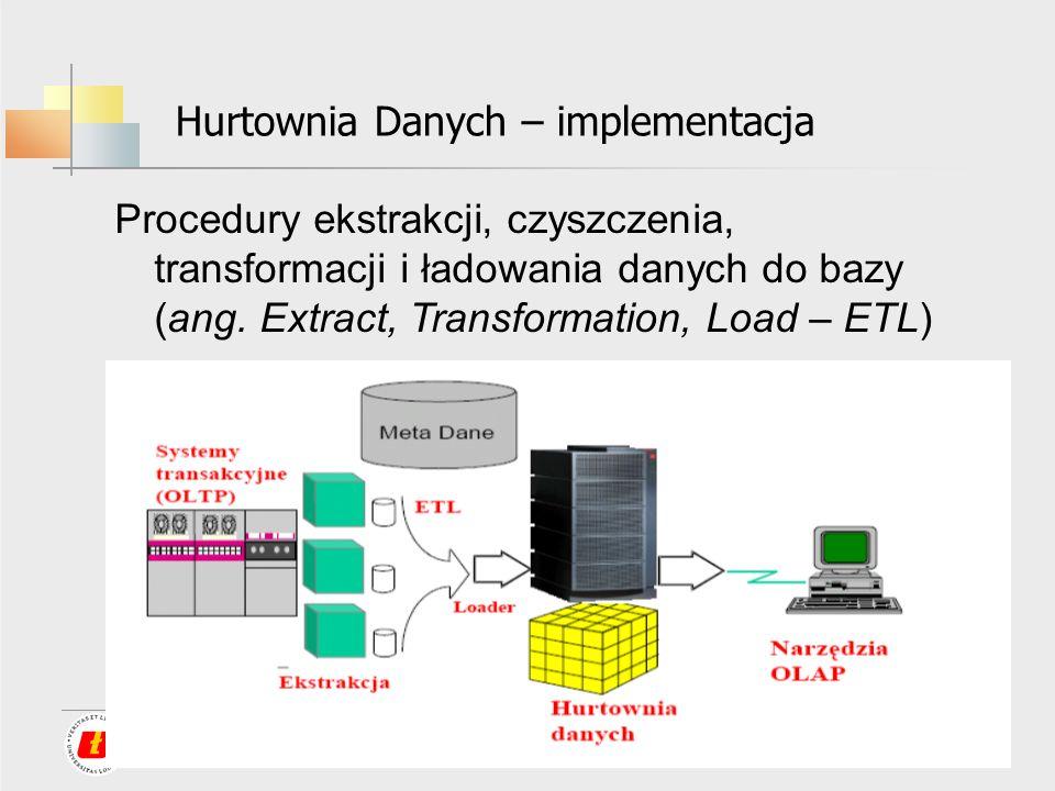 Łódź 2008 Hurtownia Danych – implementacja Procedury ekstrakcji, czyszczenia, transformacji i ładowania danych do bazy (ang. Extract, Transformation,