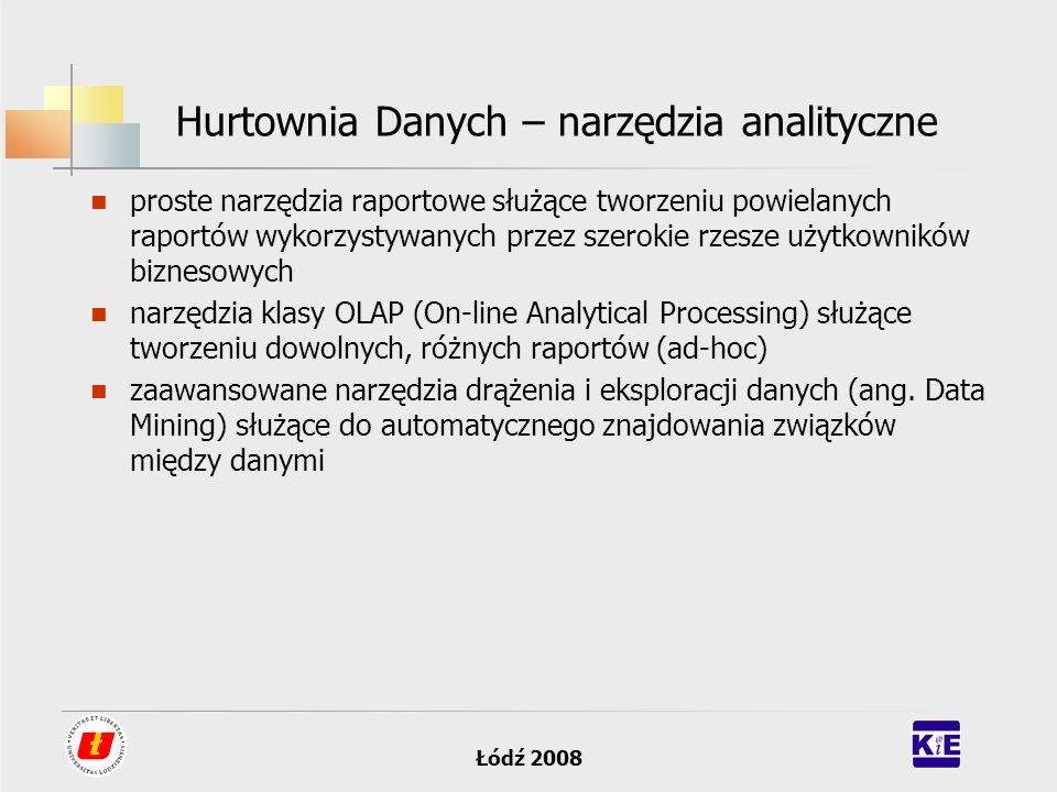 Łódź 2008 Hurtownia Danych – narzędzia analityczne proste narzędzia raportowe służące tworzeniu powielanych raportów wykorzystywanych przez szerokie r