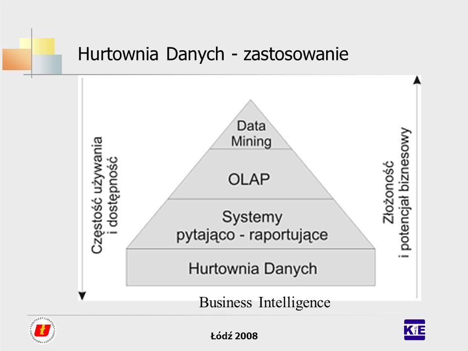 Łódź 2008 Hurtownia Danych - zastosowanie Business Intelligence