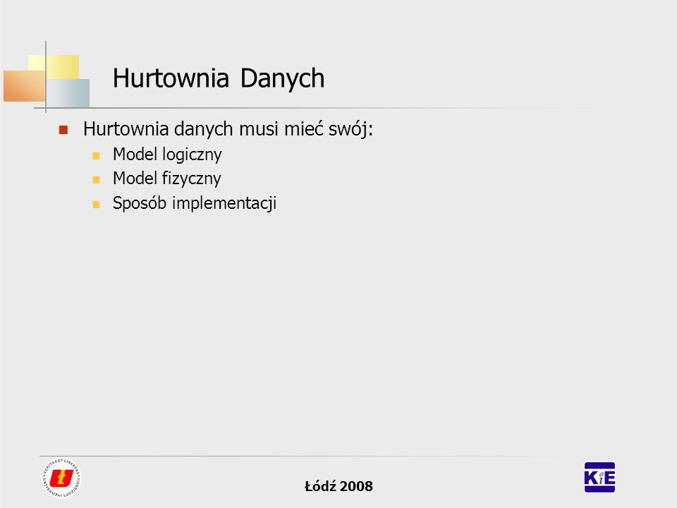 Łódź 2008 Hurtownia Danych – implementacja Procedury ekstrakcji, czyszczenia, transformacji i ładowania danych do bazy (ang.