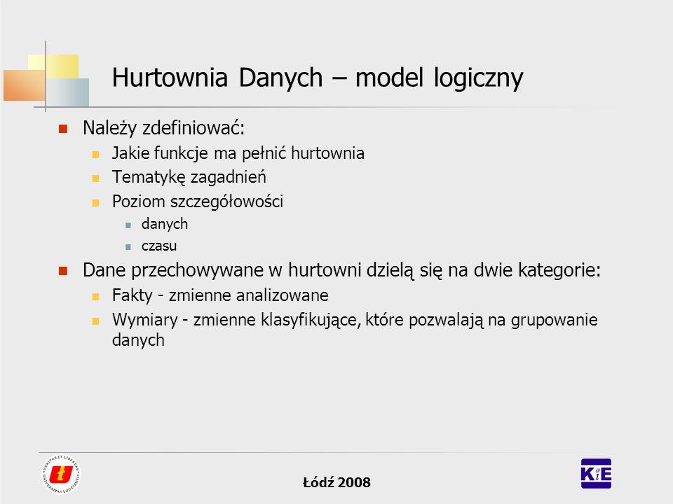 Łódź 2008 Hurtownia Danych – model logiczny Należy zdefiniować: Jakie funkcje ma pełnić hurtownia Tematykę zagadnień Poziom szczegółowości danych czas