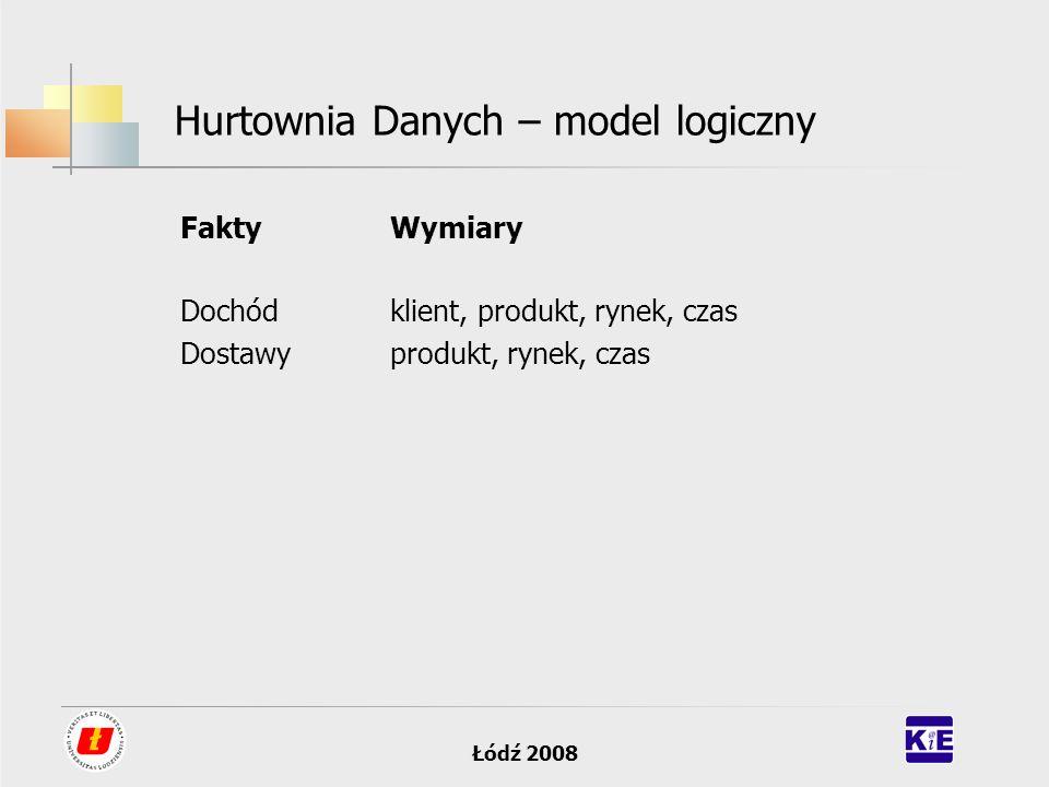 Łódź 2008 Hurtownia Danych – model logiczny Fakty Wymiary Dochód klient, produkt, rynek, czas Dostawy produkt, rynek, czas