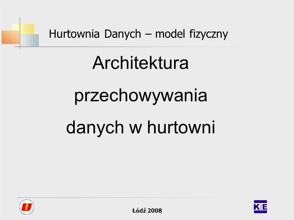 Łódź 2008 Hurtownia Danych – model fizyczny Architektura przechowywania danych w hurtowni