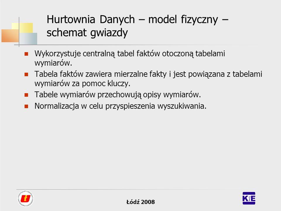 Łódź 2008 Hurtownia Danych – model fizyczny – schemat gwiazdy Wykorzystuje centralną tabel faktów otoczoną tabelami wymiarów. Tabela faktów zawiera mi