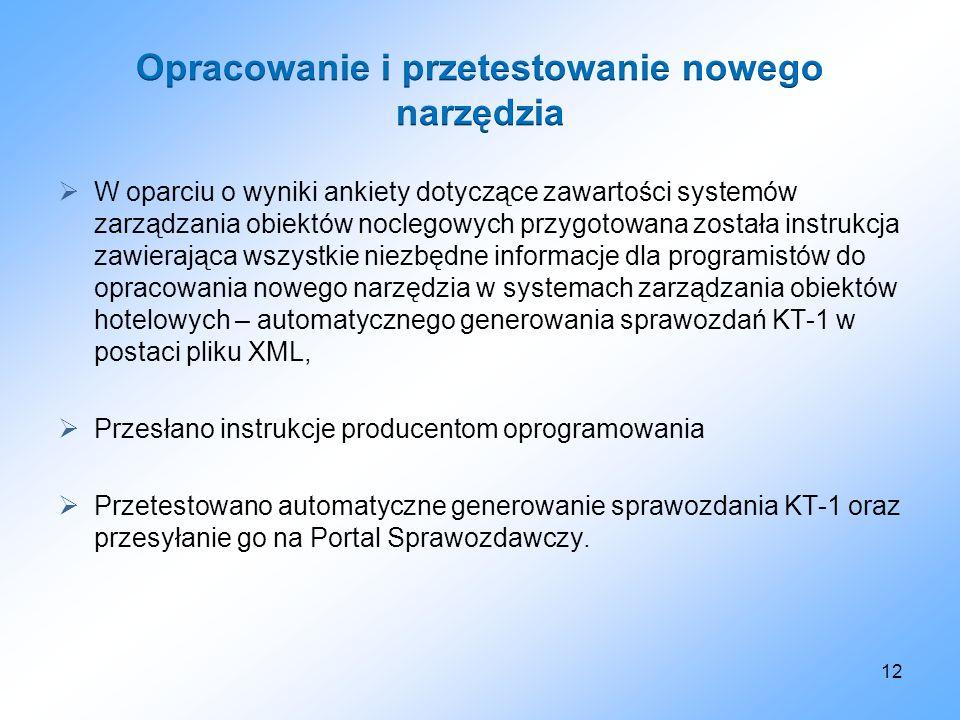 W oparciu o wyniki ankiety dotyczące zawartości systemów zarządzania obiektów noclegowych przygotowana została instrukcja zawierająca wszystkie niezbę