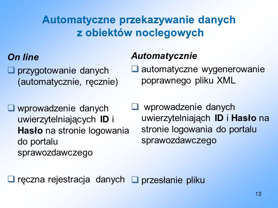 On line przygotowanie danych (automatycznie, ręcznie) wprowadzenie danych uwierzytelniających ID i Hasło na stronie logowania do portalu sprawozdawcze