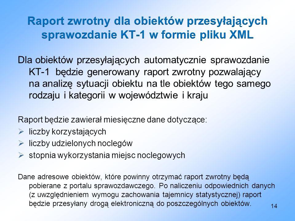 Dla obiektów przesyłających automatycznie sprawozdanie KT-1 będzie generowany raport zwrotny pozwalający na analizę sytuacji obiektu na tle obiektów t