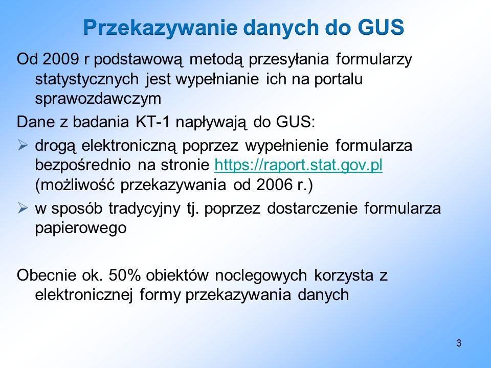 Od 2009 r podstawową metodą przesyłania formularzy statystycznych jest wypełnianie ich na portalu sprawozdawczym Dane z badania KT-1 napływają do GUS: