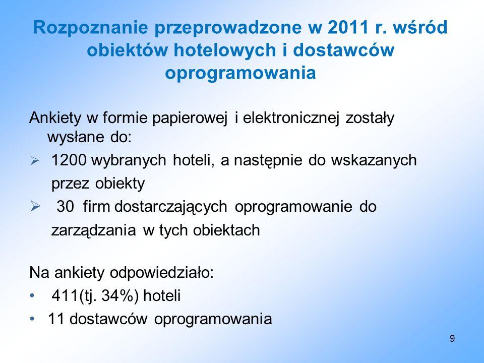 Rozpoznanie przeprowadzone w 2011 r. wśród obiektów hotelowych i dostawców oprogramowania Ankiety w formie papierowej i elektronicznej zostały wysłane