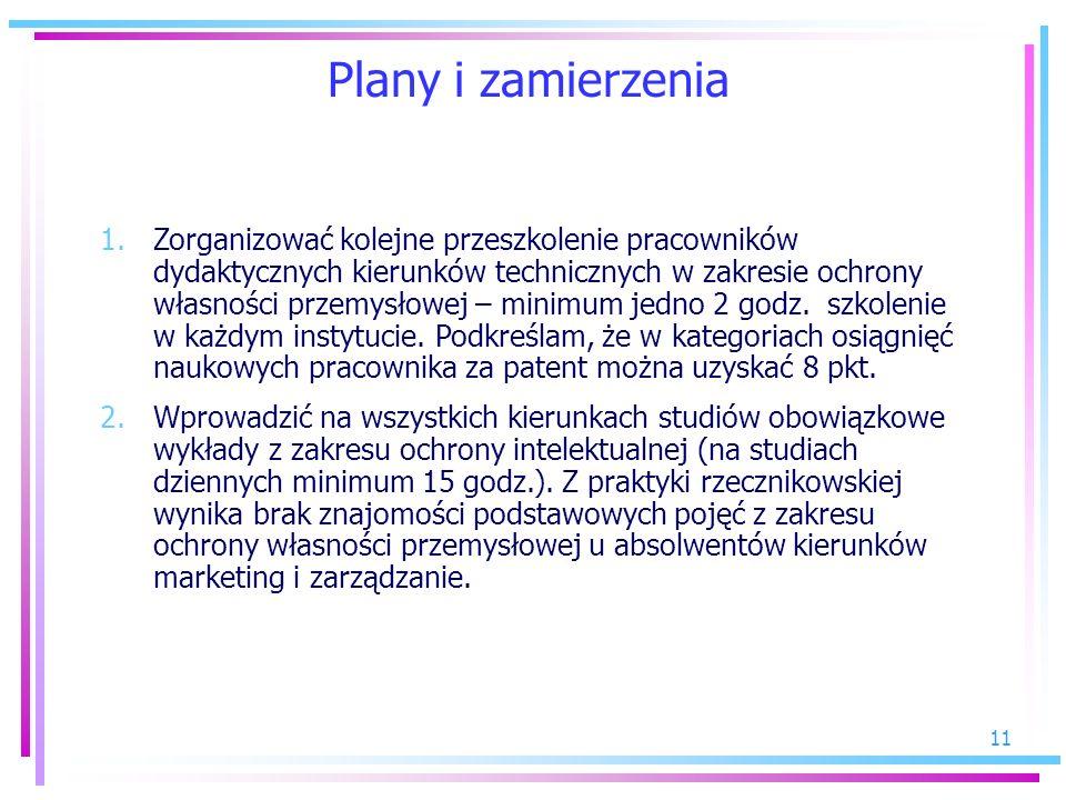 11 Plany i zamierzenia 1.Zorganizować kolejne przeszkolenie pracowników dydaktycznych kierunków technicznych w zakresie ochrony własności przemysłowej
