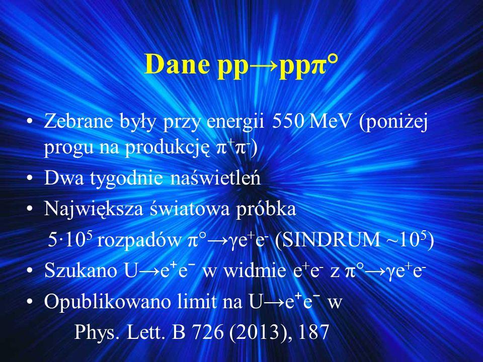 Dane ppppπ° Zebrane były przy energii 550 MeV (poniżej progu na produkcję π + π - ) Dwa tygodnie naświetleń Największa światowa próbka 5·10 5 rozpadów