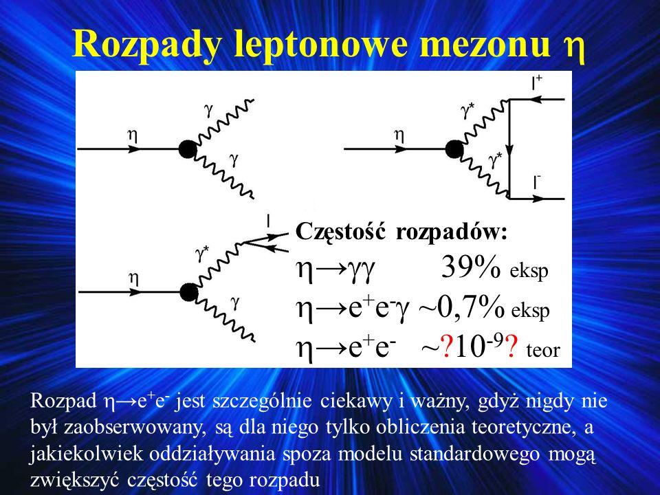 Rozpady leptonowe mezonu Częstość rozpadów: 39% eksp e + e - ~0,7% eksp e + e - ~?10 -9 ? teor Rozpade + e - jest szczególnie ciekawy i ważny, gdyż ni