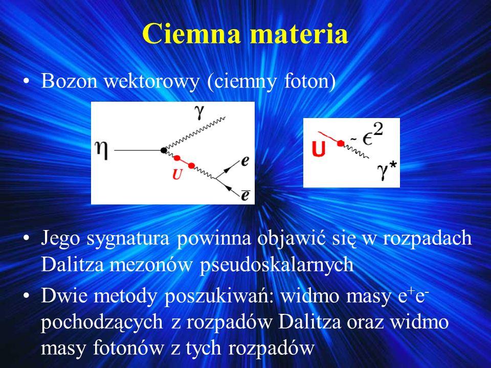 Sygnatura bozonu U (symulacja) BR(η γU) = 10, BR(U e e ) = 1 Masa U = 200 MeV Masa U = 100 MeV