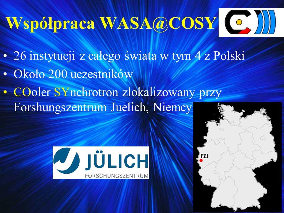 Współpraca WASA@COSY 26 instytucji z całego świata w tym 4 z Polski Około 200 uczestników COoler SYnchrotron zlokalizowany przy Forshungszentrum Jueli