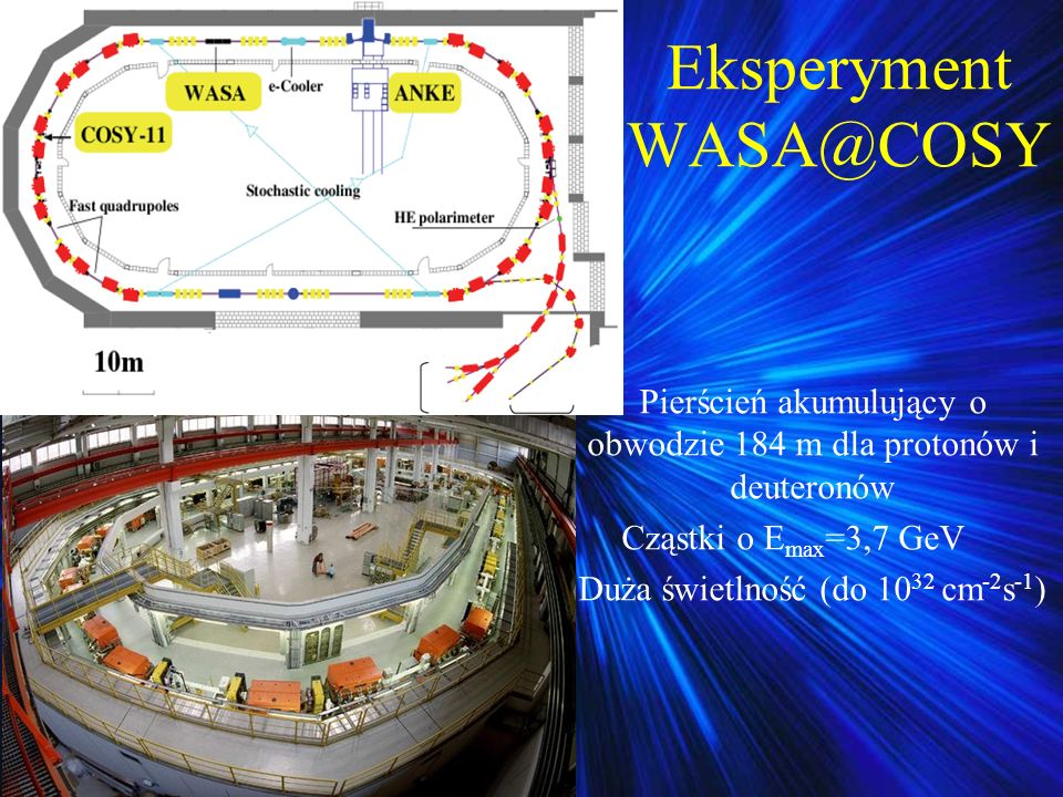 Eksperyment WASA@COSY Pierścień akumulujący o obwodzie 184 m dla protonów i deuteronów Cząstki o E max =3,7 GeV Duża świetlność (do 10 32 cm -2 s -1 )