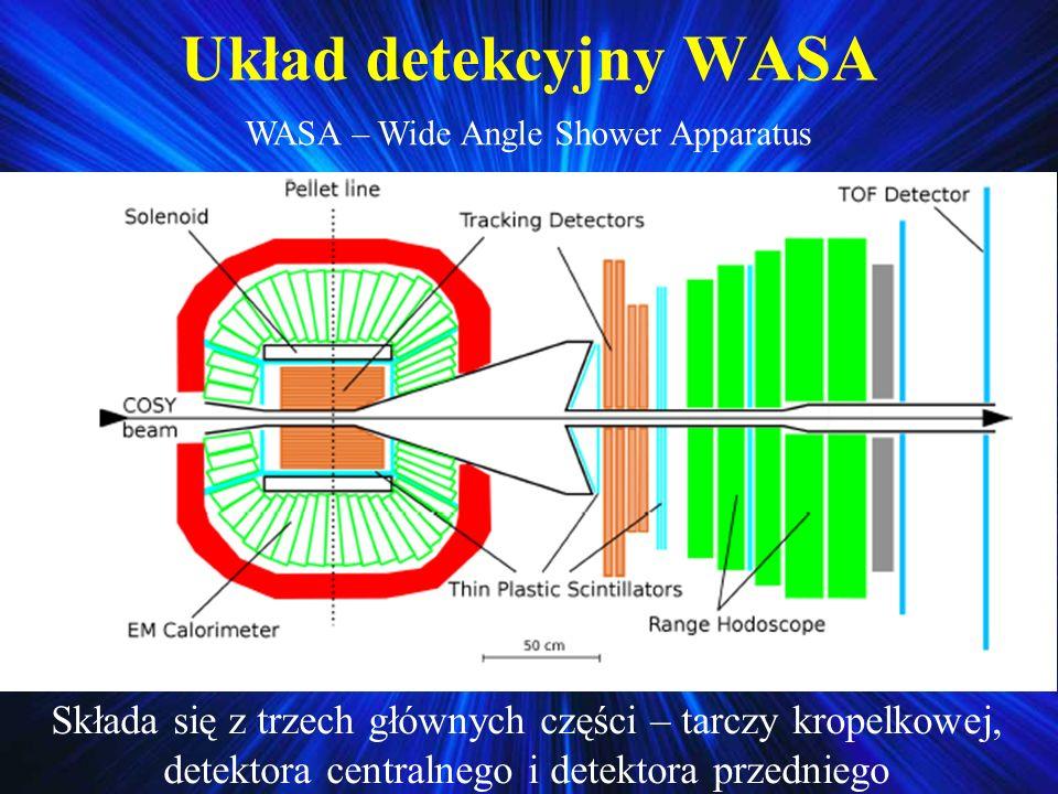 Układ detekcyjny WASA Składa się z trzech głównych części – tarczy kropelkowej, detektora centralnego i detektora przedniego WASA – Wide Angle Shower
