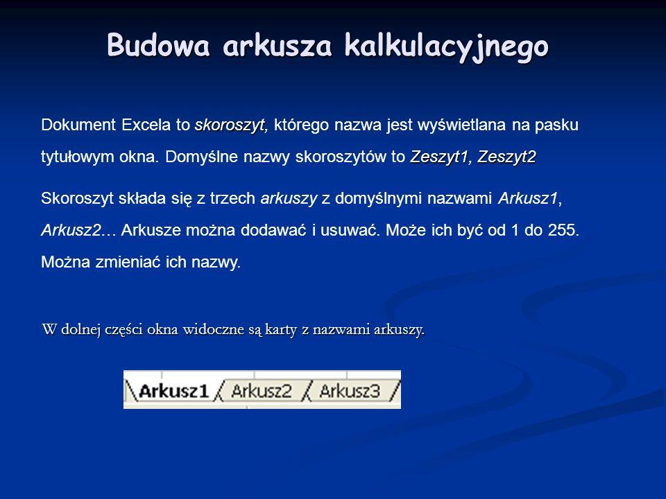 Budowa arkusza kalkulacyjnego skoroszyt Zeszyt1Zeszyt2 Dokument Excela to skoroszyt, którego nazwa jest wyświetlana na pasku tytułowym okna. Domyślne