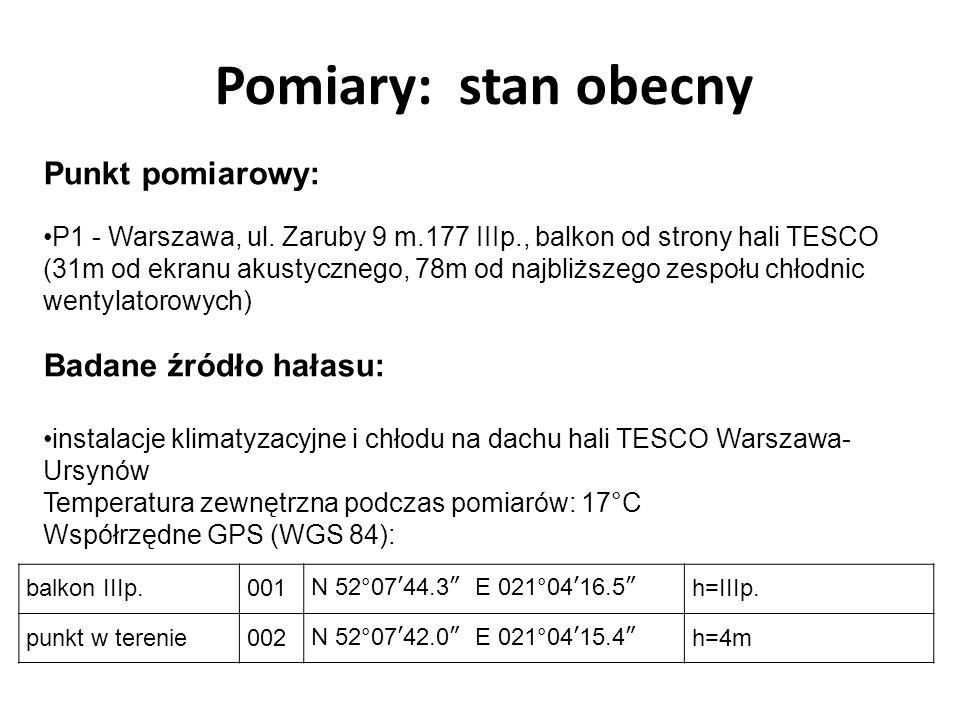 Pomiary: stan obecny balkon IIIp.001 N 52°0744.3 E 021°0416.5 h=IIIp. punkt w terenie002N 52°0742.0 E 021°0415.4h=4m Punkt pomiarowy: P1 - Warszawa, u
