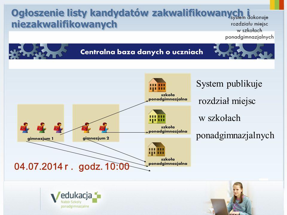 System publikuje rozdział miejsc w szkołach ponadgimnazjalnych 04.07.2014 r. godz. 10:00 Ogłoszenie listy kandydatów zakwalifikowanych i niezakwalifik