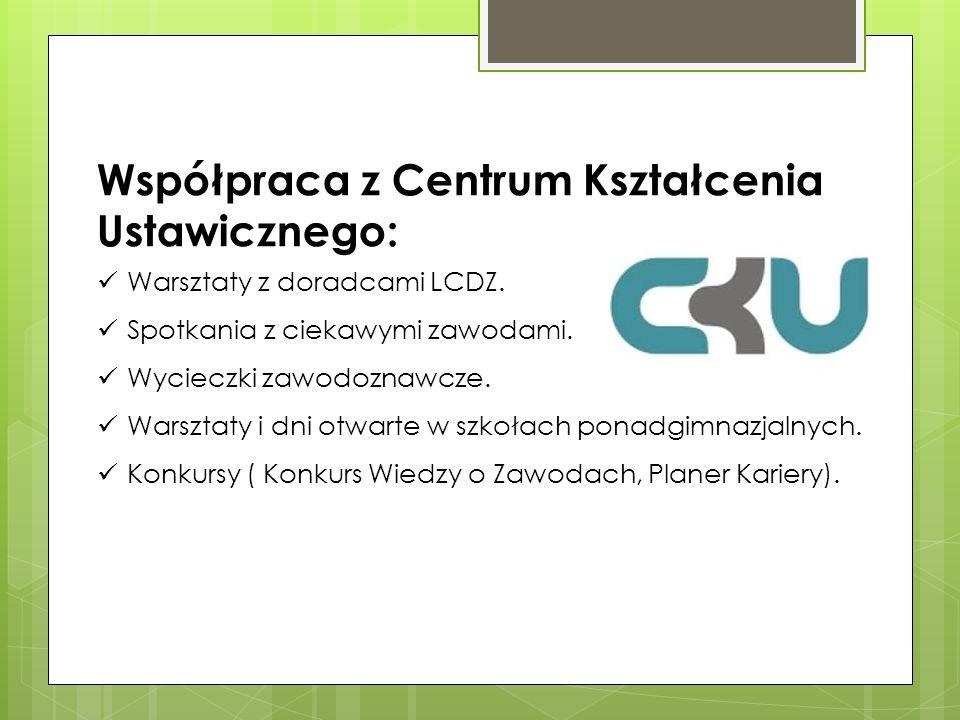 Współpraca z Centrum Kształcenia Ustawicznego: Warsztaty z doradcami LCDZ. Spotkania z ciekawymi zawodami. Wycieczki zawodoznawcze. Warsztaty i dni ot