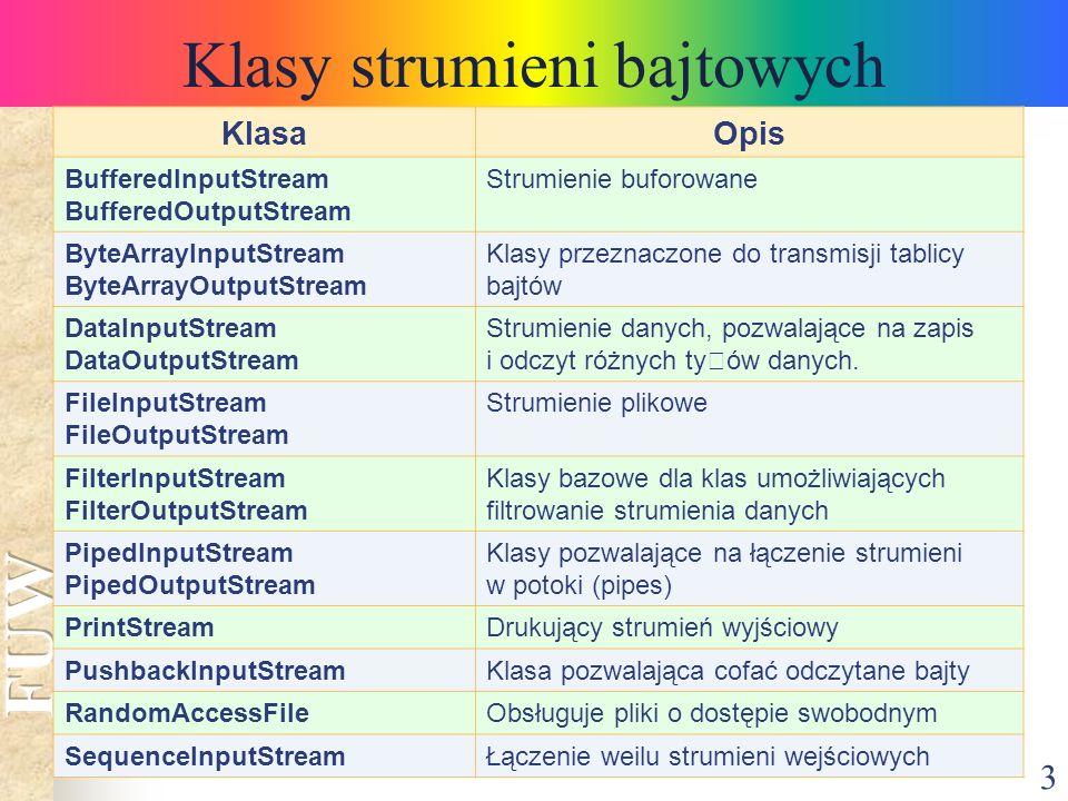 3 Klasy strumieni bajtowych KlasaOpis BufferedInputStream BufferedOutputStream Strumienie buforowane ByteArrayInputStream ByteArrayOutputStream Klasy przeznaczone do transmisji tablicy bajtów DataInputStream DataOutputStream Strumienie danych, pozwalające na zapis i odczyt różnych tyów danych.