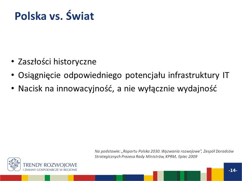 Polska vs. Świat -14- Zaszłości historyczne Osiągnięcie odpowiedniego potencjału infrastruktury IT Nacisk na innowacyjność, a nie wyłącznie wydajność
