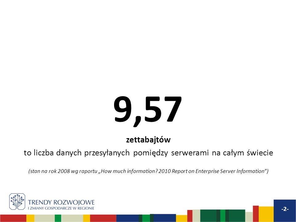9,57 -2- zettabajtów to liczba danych przesyłanych pomiędzy serwerami na całym świecie (stan na rok 2008 wg raportu How much information? 2010 Report