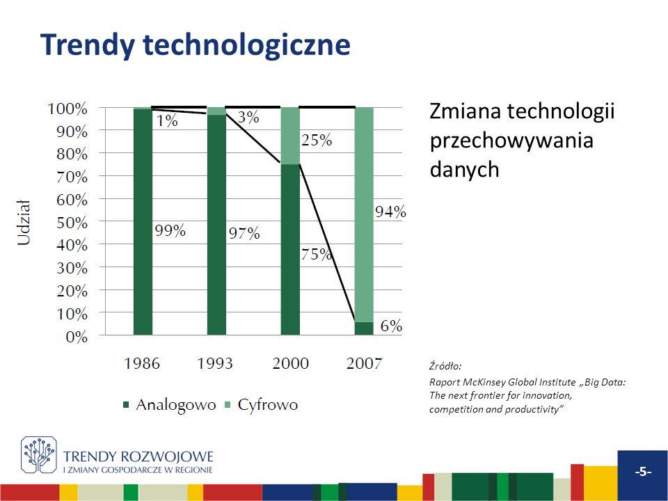 Raport Polska 2030 - Przedsiębiorcy -16- Przedsiębiorcy, szczególnie mali i średni, nie doceniają możliwości gospodarki elektronicznej – połowa deklaruje brak zapotrzebowania na odpowiednie rozwiązania, 63% uważa, że inwestycja w technologie teleinformatyczne nie wpłynie na wzrost przychodów.