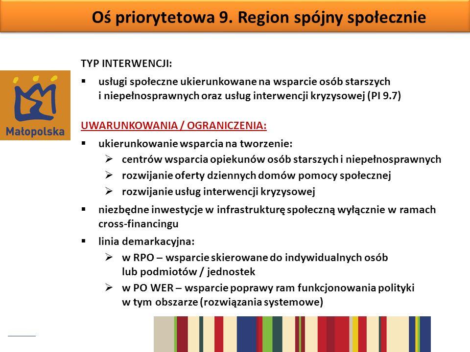 Oś priorytetowa 9. Region spójny społecznie TYP INTERWENCJI: usługi społeczne ukierunkowane na wsparcie osób starszych i niepełnosprawnych oraz usług